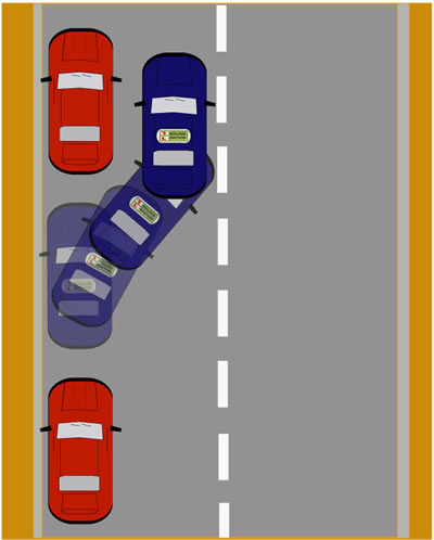 How To Parallel Park Behind One Car